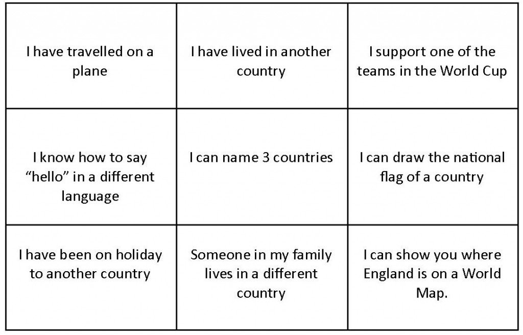 Countries bingo